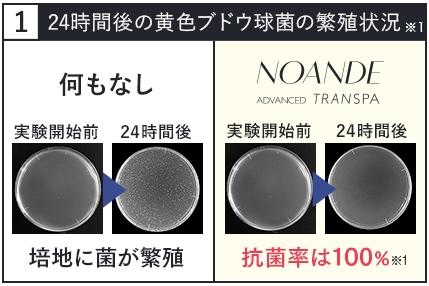 ノアンデ・黄色ブドウ球菌の実験