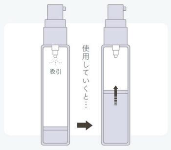 ノアンデ・エアレスボトル